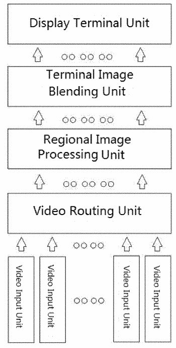 Image combination processing system arranged in display