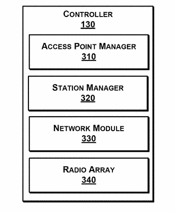 Aggregated beacons for per station control of multiple stations across multiple access points in a ...