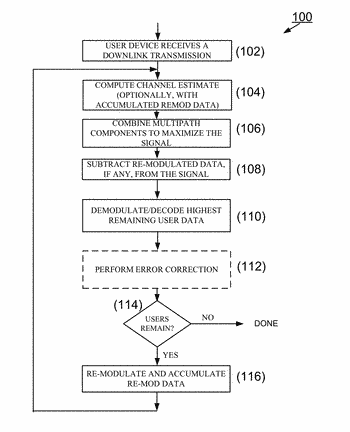 Multiuser detection for high capacity cellular downlink