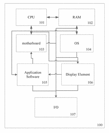 System and method for providing a software application controller