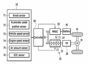 Method and apparatus for controlling mild hybrid electric vehicle