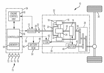 Speed limiting of altitude compensation for target engine speed in hybrid electric vehicles