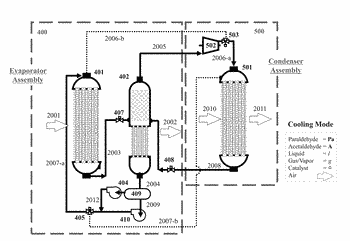 Dry cooling system using thermally induced vapor polymerization