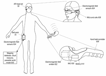 Electromagnetic tracking with augmented reality systems