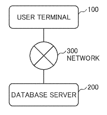 Data aggregation/analysis system and method therefor