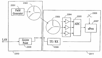 Adaptive tracking system for spatial input devices