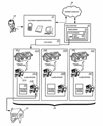 Inventory delivery system for mobile storefronts using autonomous conveyance