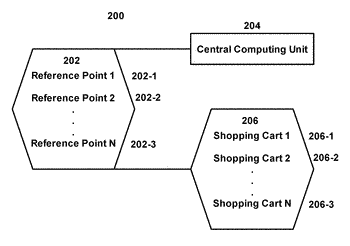 Shopping cart tracking system and method for analyzing shopping behaviors