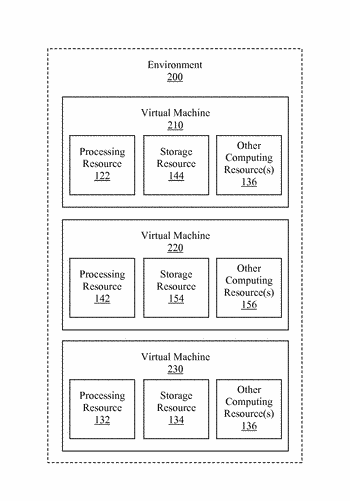 Method and system for provisioning computing resources
