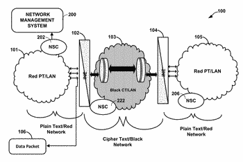 Context-aware network and situation management for crypto-partitioned networks