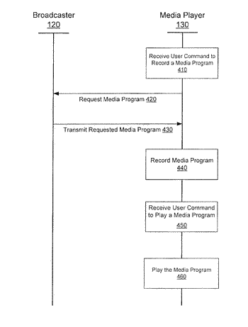 Personal video recorder functionality for placeshifting systems
