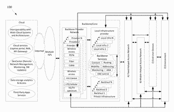 Systems and methods for managing mobility of users in a network of moving things at ...