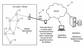 Animal movement mapping and movement prediction method and device