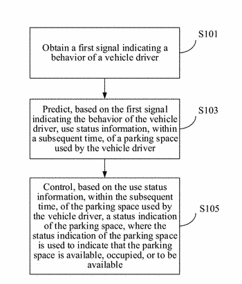 Parking space determining method and apparatus, parking space navigation method and apparatus, and system