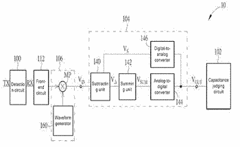 Capacitance sensing circuit and touch panel