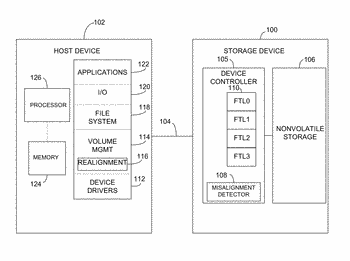 Methods, systems and computer readable media for optimizing storage device bus and resource utilization by ...
