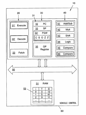 Microprocessor with supplementary commands for binary search and associated search method