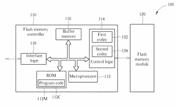 Method for accessing flash memory module and associated flash memory controller and memory device