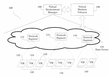 System for virtual machine risk monitoring