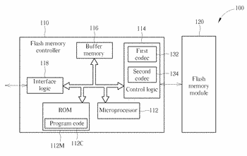 Method, flash memory controller, memory device for accessing flash memory