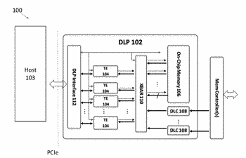 Systems and methods for deep learning processor
