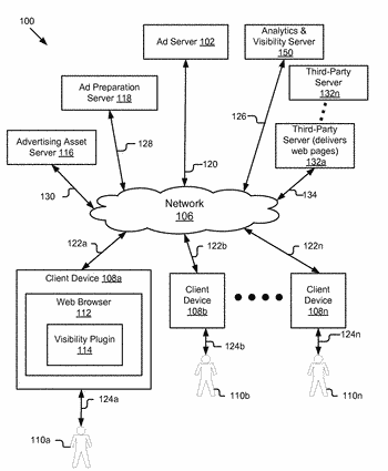 System and methods for determining advertising visibility on web pages