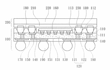Stackable semiconductor package and manufacturing method thereof