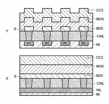 Process for fabricating resistive memory cells