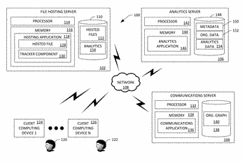 Computing system architecture for producing file analytics