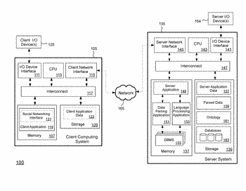 Adjusting prominence of a participant profile in a social networking interface