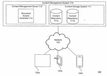 Dynamic document access control in a content management system
