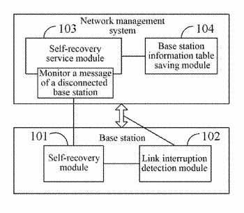 Self-recovery method and device after disconnection of base station