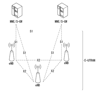 Method for determining radio resource control configuration in a wireless communication system supporting dual connectivity ...