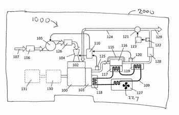 Energy system or apparatus and method of energy system or apparatus operation or control