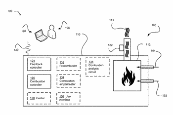 Managing emission produced by a combustion device