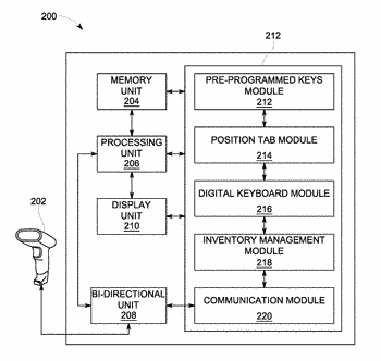 System and a method for configuring programmed icons in a touch screen display for operating ...