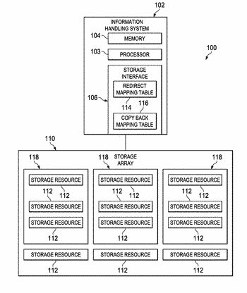 Systems and methods for wear levelling in a storage array