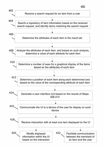 Computerized system and method for performing a feature-based search and displaying an interactive dynamically updatable, ...