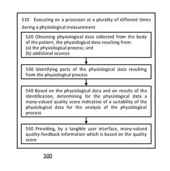 System, method and computer program product for navigating within physiological data