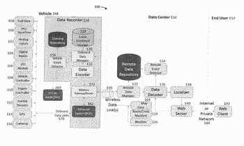 Real-time data acquisition and recording system