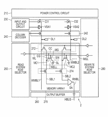 Semiconductor device and control method of the semiconductor device
