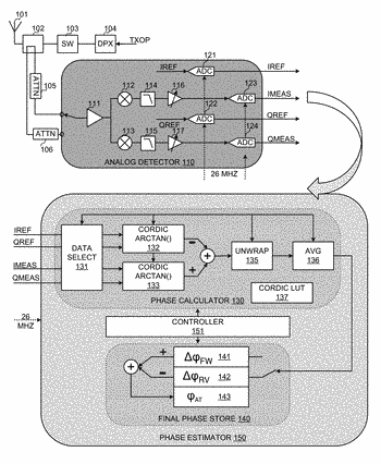 Detection path design for communication systems