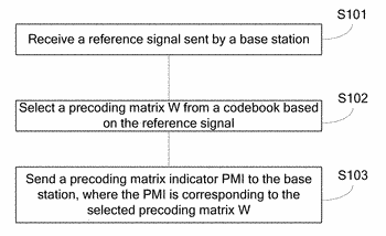 Method for feeding backchannel state information, user equipment, and base station