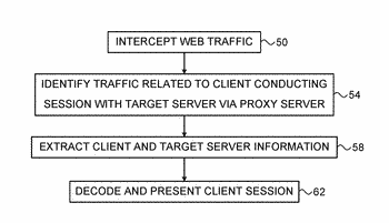 System and method for decoding traffic over proxy servers