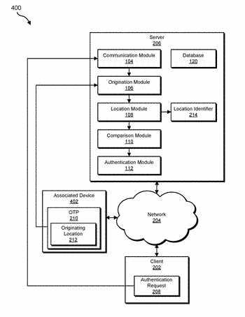 Systems and methods for location-restricting one-time passcodes