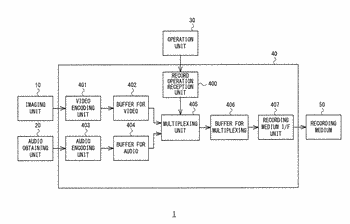 Recording device and multiplexing method
