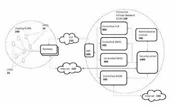 System and method for securing communication and information of mobile devices through a controlled cellular ...