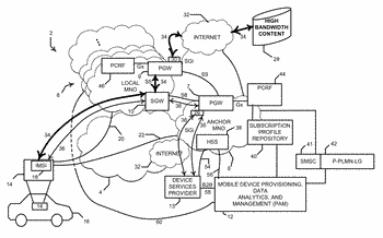 Method and system for managing the providing of different classes of wireless communications services from ...