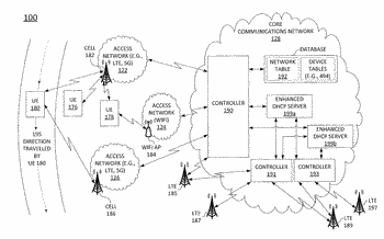 Method and apparatus for session management in a wireless network