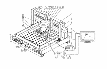Bone surgery grinding experimental device capable of cooling and electrostatic atomization film formation